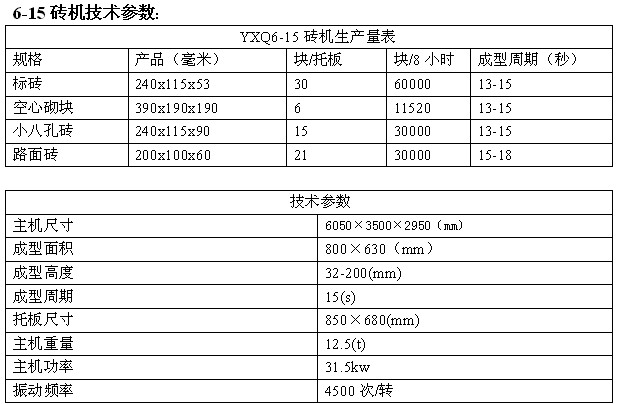 6-15免烧砖机技术参数,生产量表