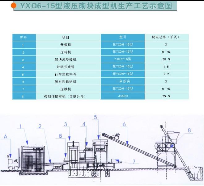 陕西制砖机生产线