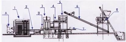 免烧砖机生产线